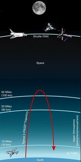spacetouristtrajectories.jpg