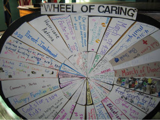 wheel_of_caring.jpg